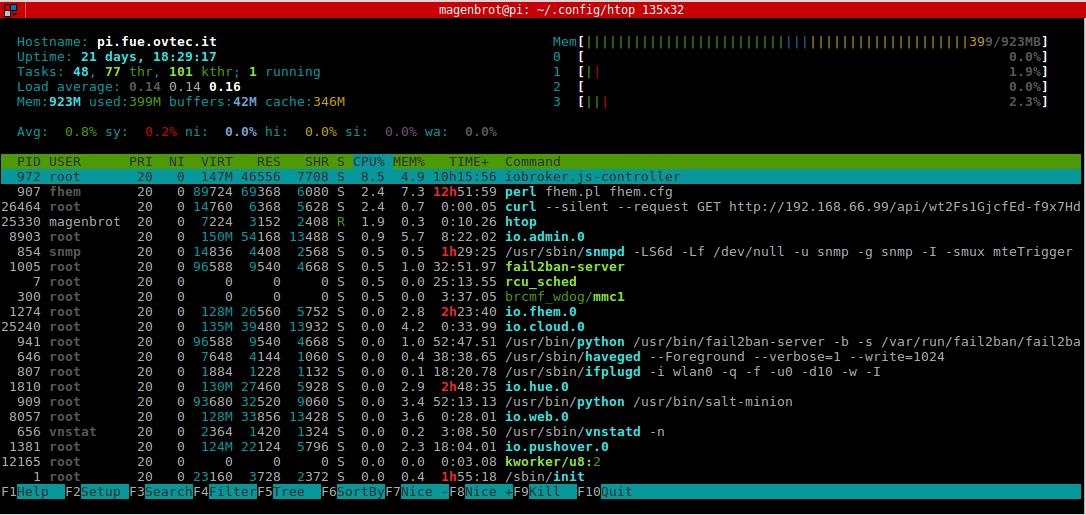 htop-screenshot.png